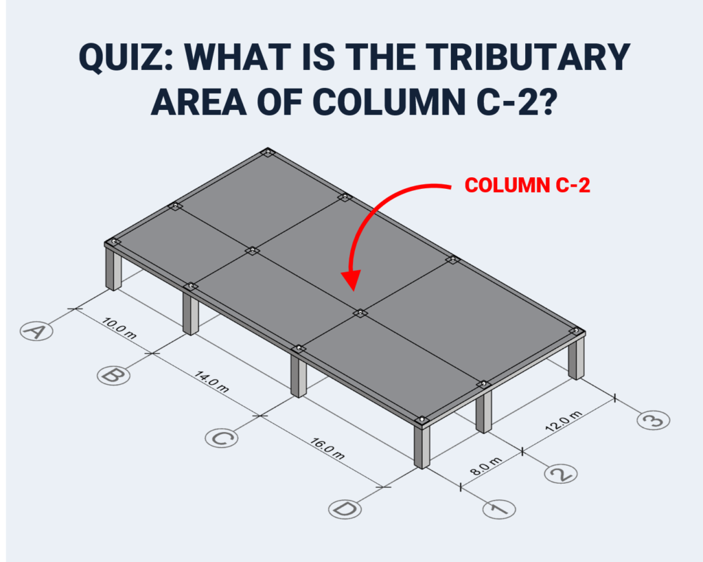 """Image of slab with 12 columns attached with the question """"What is the tributary area of C-2?"""""""