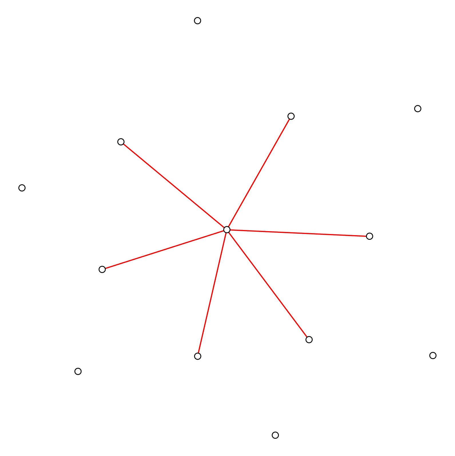Step 3: Lines are drawn between the selected column and its neighbors