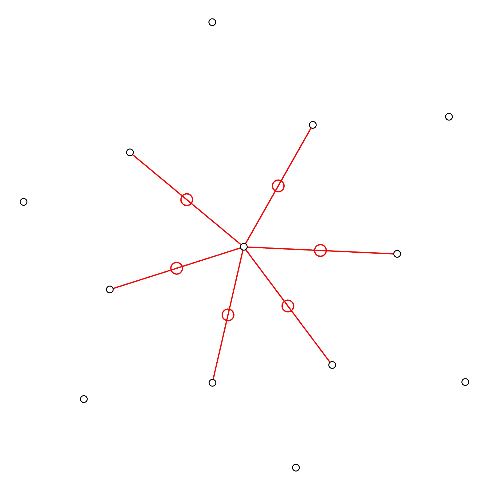 Step 4: Identify the mid points of the connectivity lines