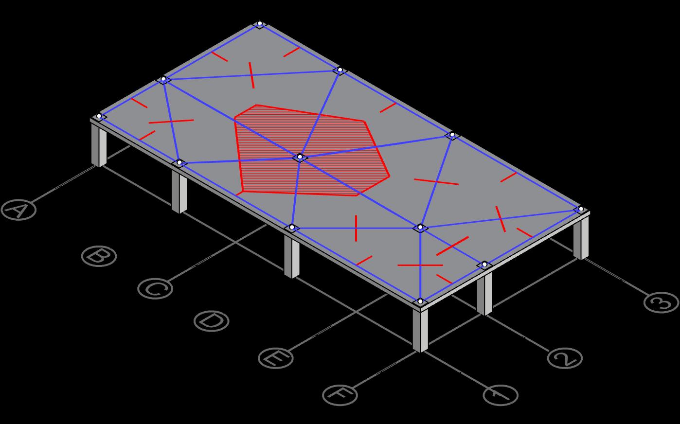 Derive centerline polygon for column C-2