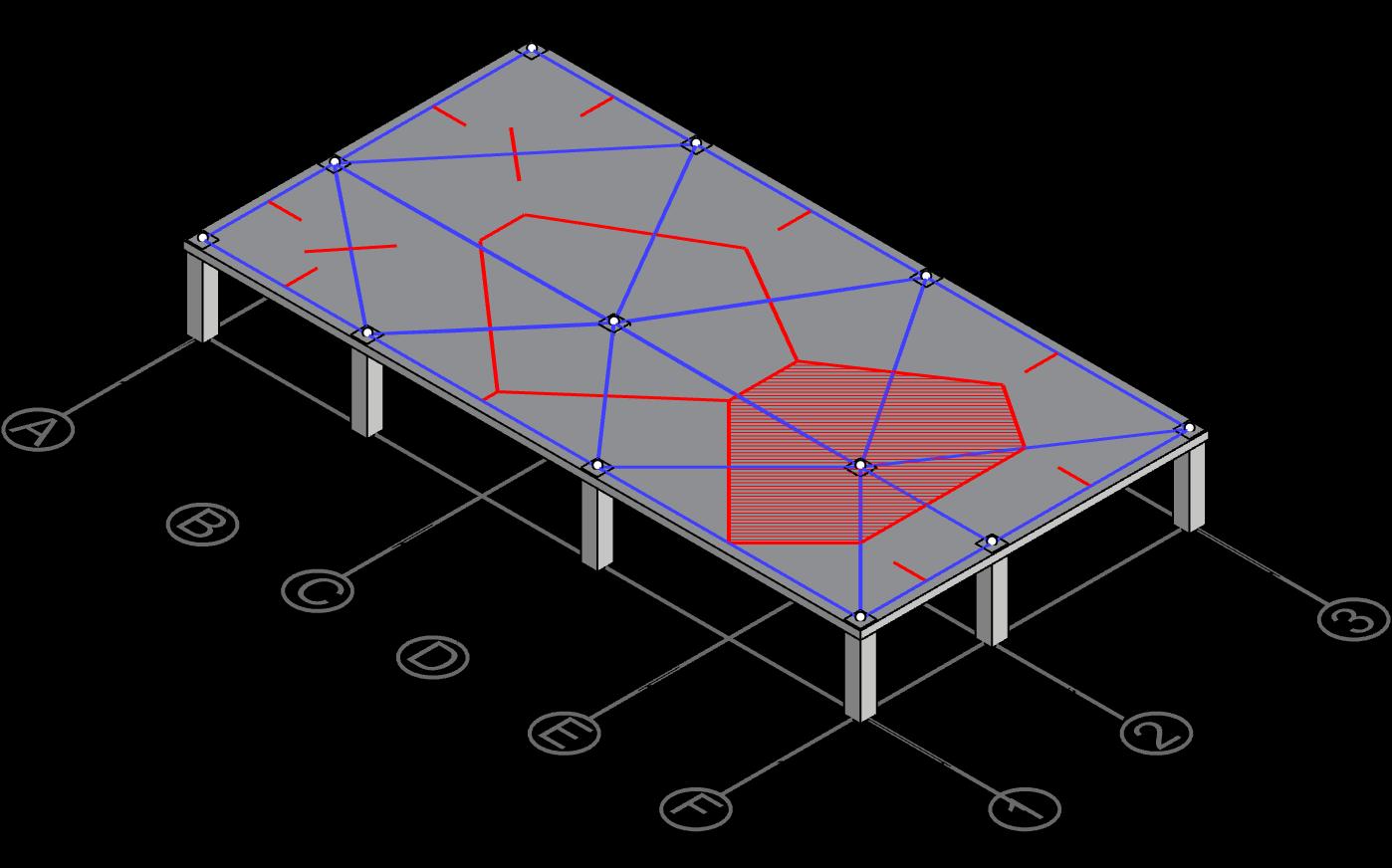 Derive centerline polygon for column E-2